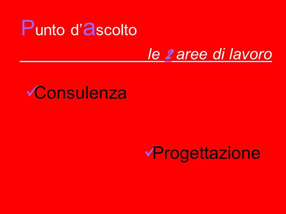 Punto d'ascolto le 2 aree di lavoro Consulenza Progettazione