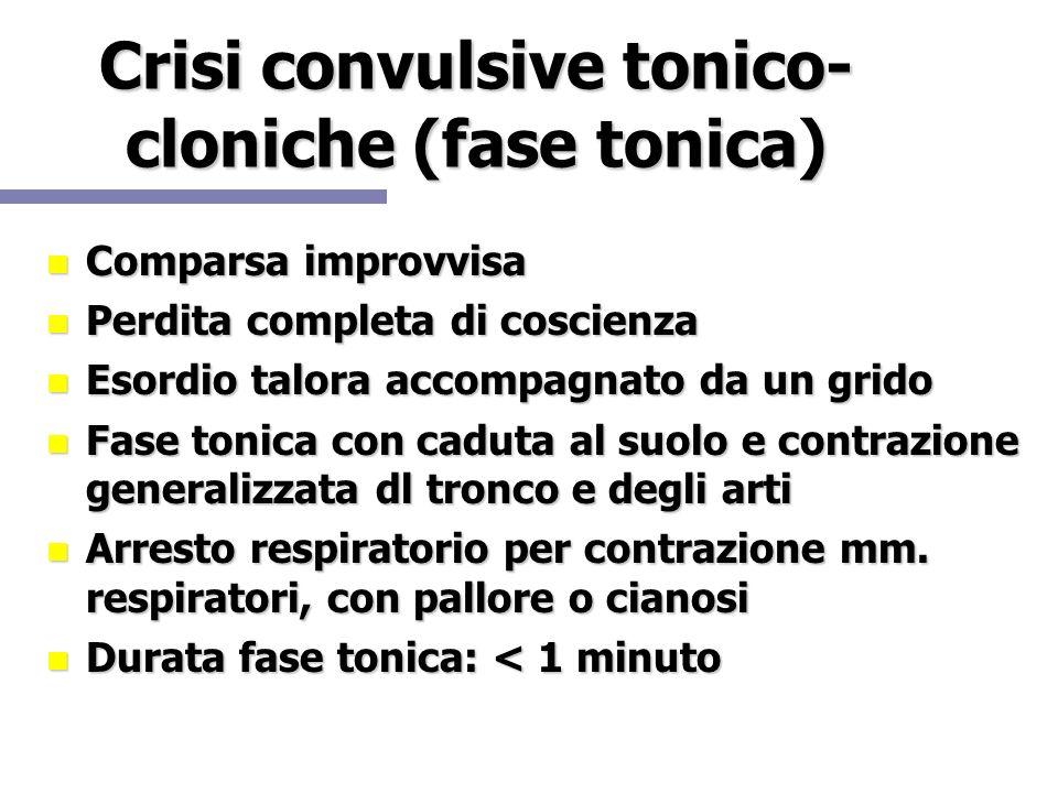 Crisi convulsive tonico-cloniche (fase tonica)