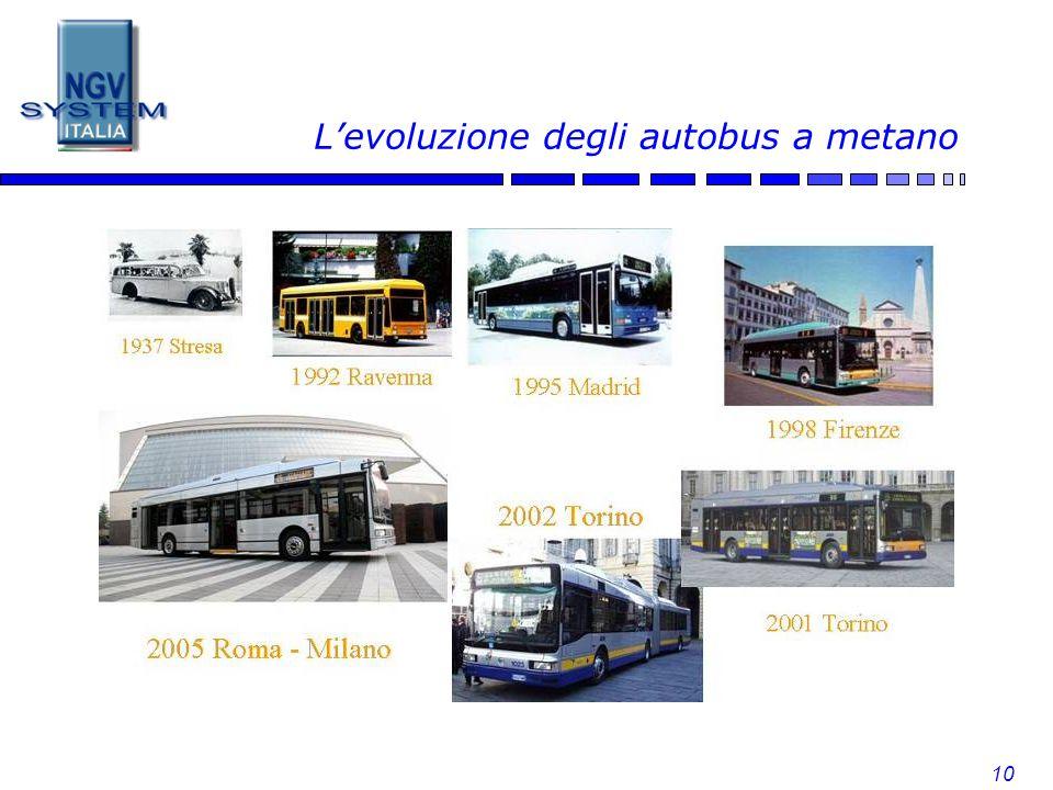 L'evoluzione degli autobus a metano