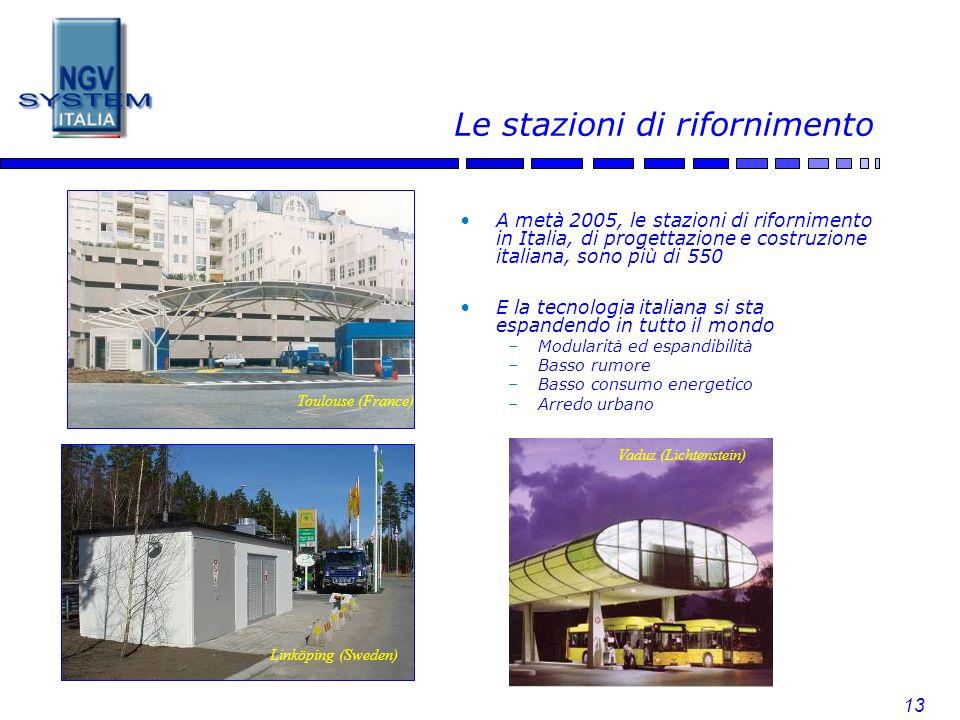 Le stazioni di rifornimento