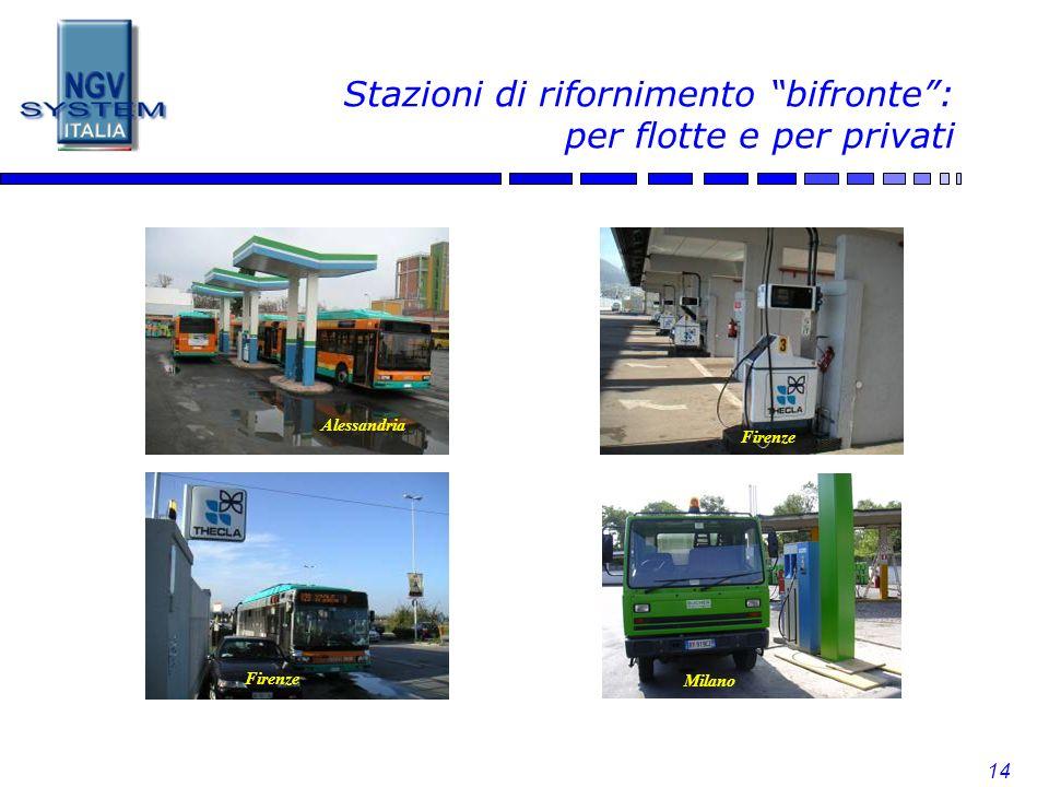 Stazioni di rifornimento bifronte : per flotte e per privati