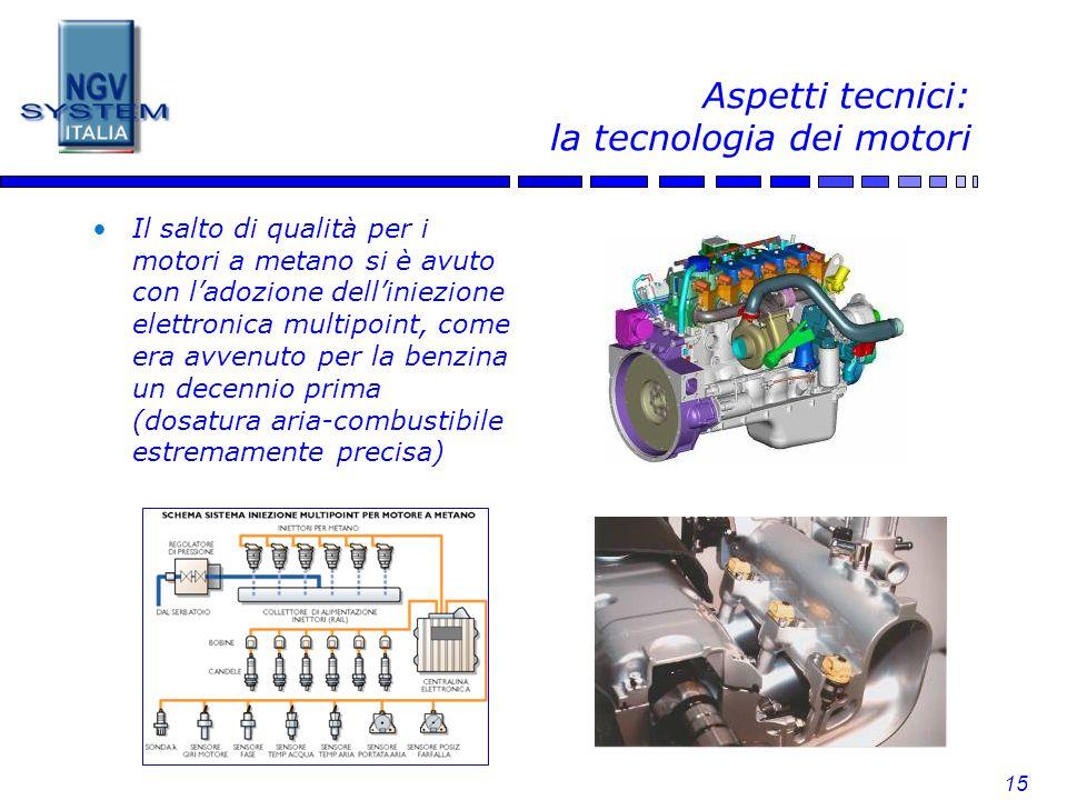 Aspetti tecnici: la tecnologia dei motori