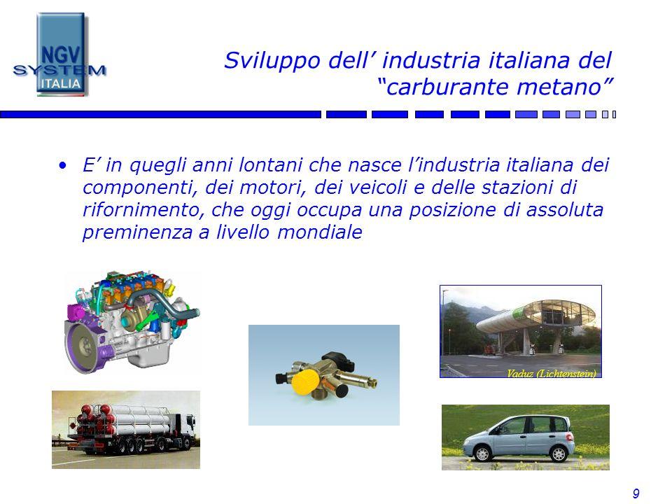 Sviluppo dell' industria italiana del carburante metano