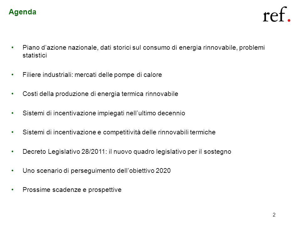 AgendaPiano d'azione nazionale, dati storici sul consumo di energia rinnovabile, problemi statistici.