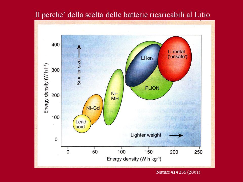 Il perche' della scelta delle batterie ricaricabili al Litio