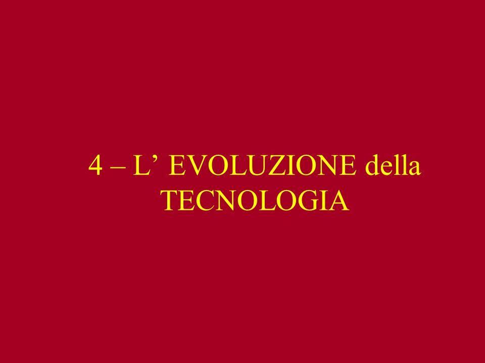 4 – L' EVOLUZIONE della TECNOLOGIA