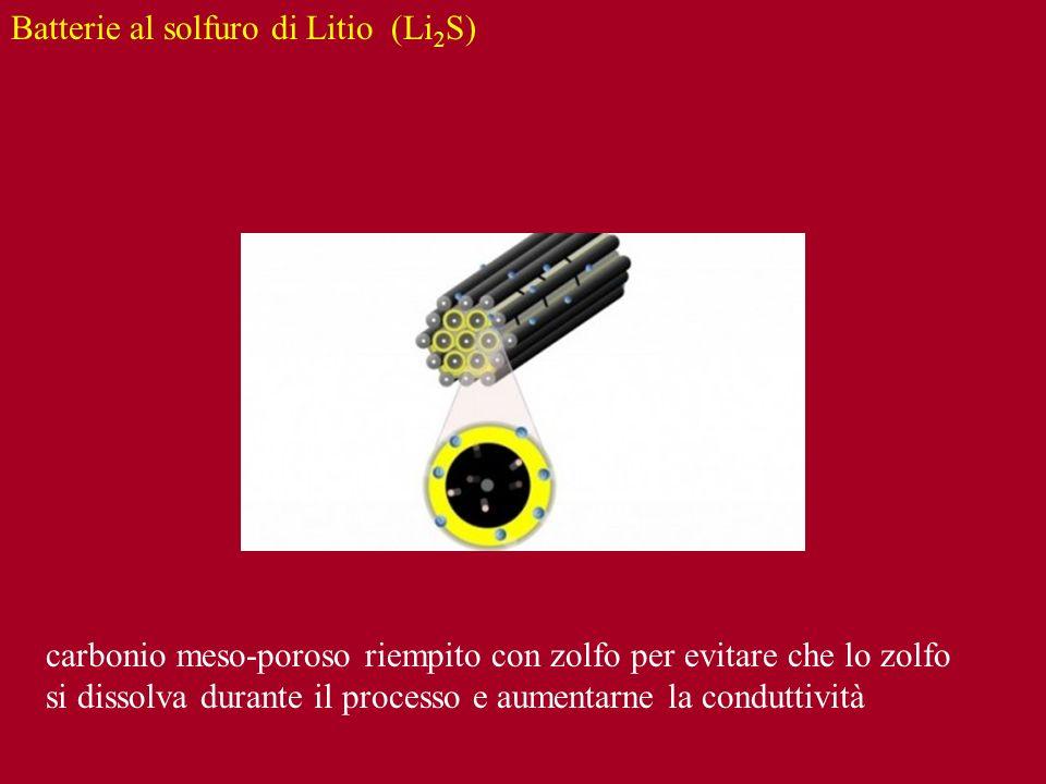 Batterie al solfuro di Litio (Li2S)