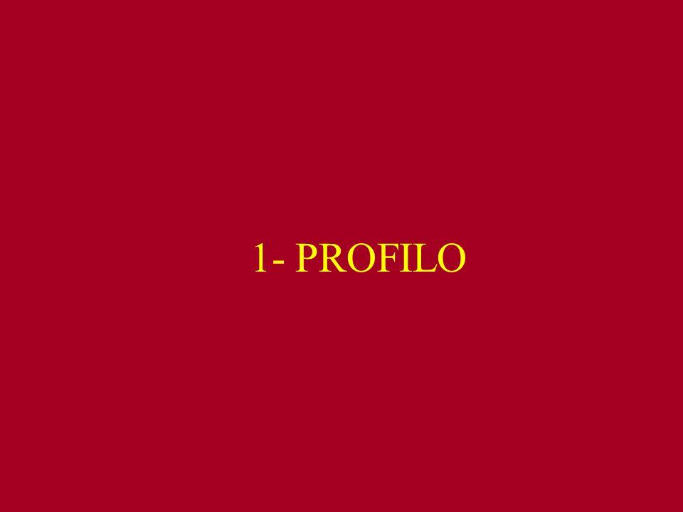 1- PROFILO