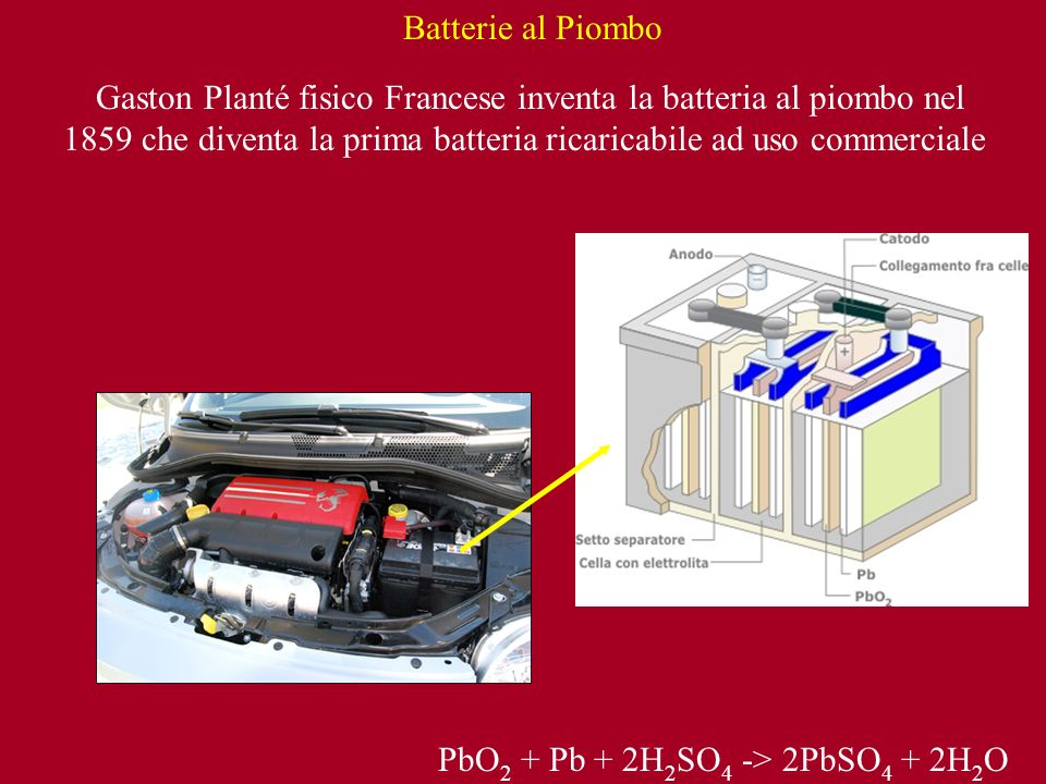 Gaston Planté fisico Francese inventa la batteria al piombo nel