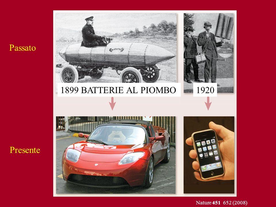 Passato 1899 BATTERIE AL PIOMBO 1920 Presente Nature 451 652 (2008)