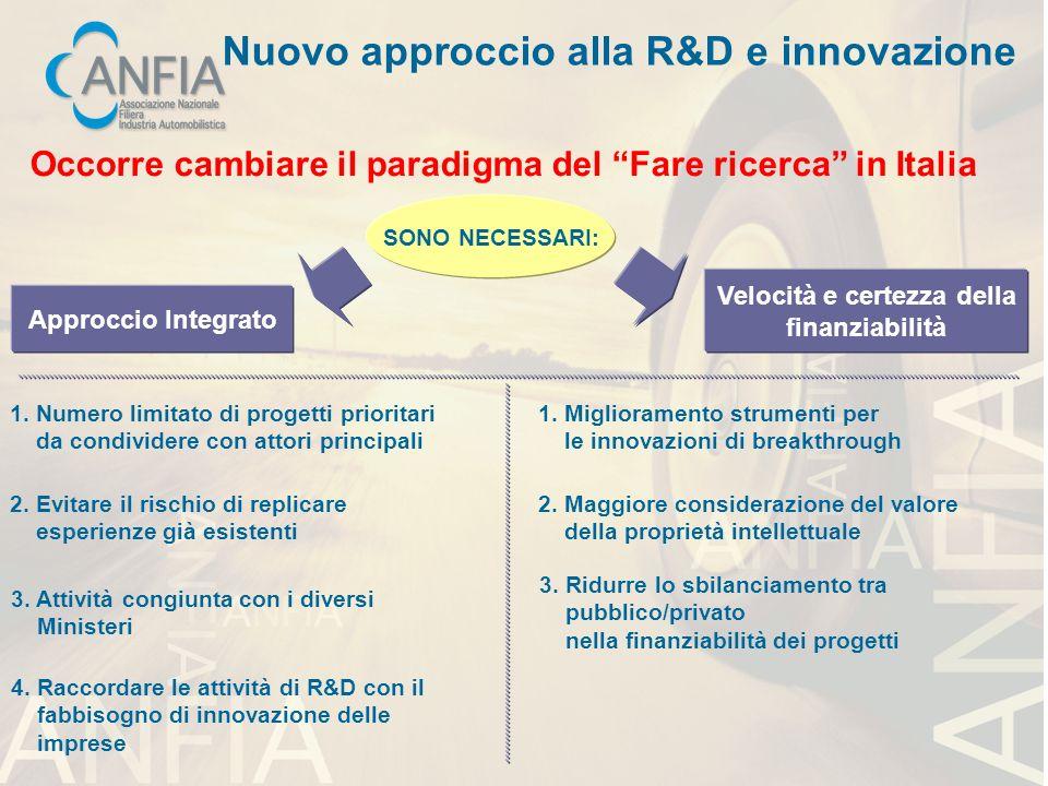 Nuovo approccio alla R&D e innovazione