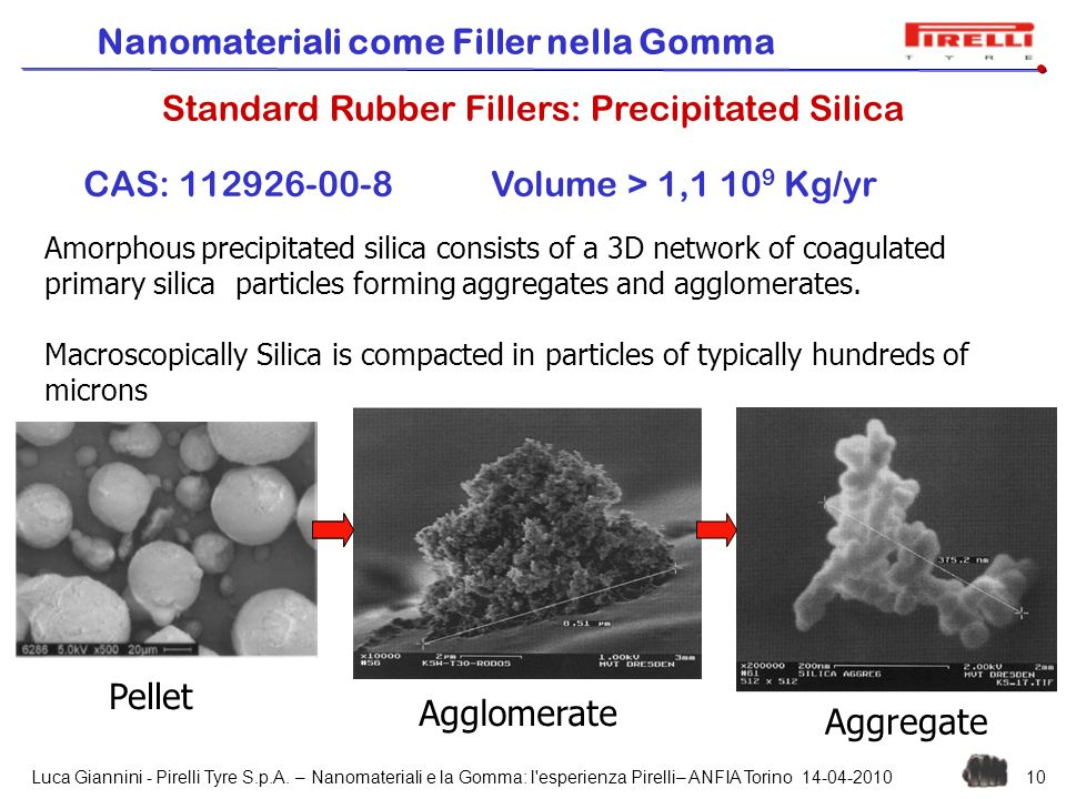 Standard Rubber Fillers: Precipitated Silica
