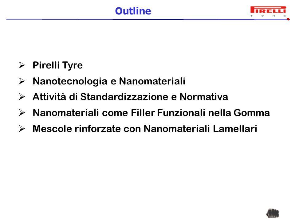OutlinePirelli Tyre. Nanotecnologia e Nanomateriali. Attività di Standardizzazione e Normativa. Nanomateriali come Filler Funzionali nella Gomma.