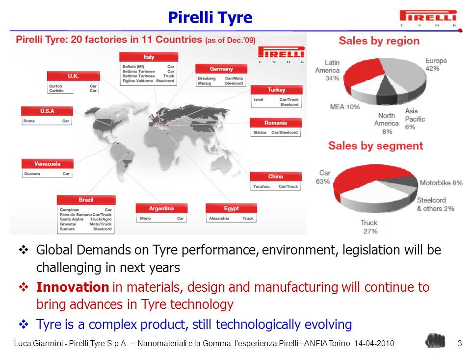 Pirelli TyreGlobal Demands on Tyre performance, environment, legislation will be challenging in next years.