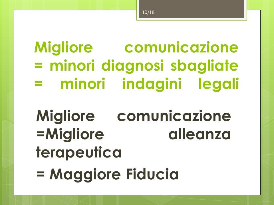Migliore comunicazione = minori diagnosi sbagliate = minori indagini legali