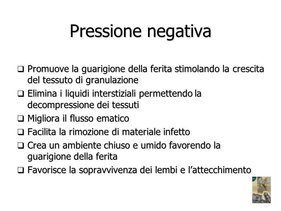Pressione negativaPromuove la guarigione della ferita stimolando la crescita del tessuto di granulazione.