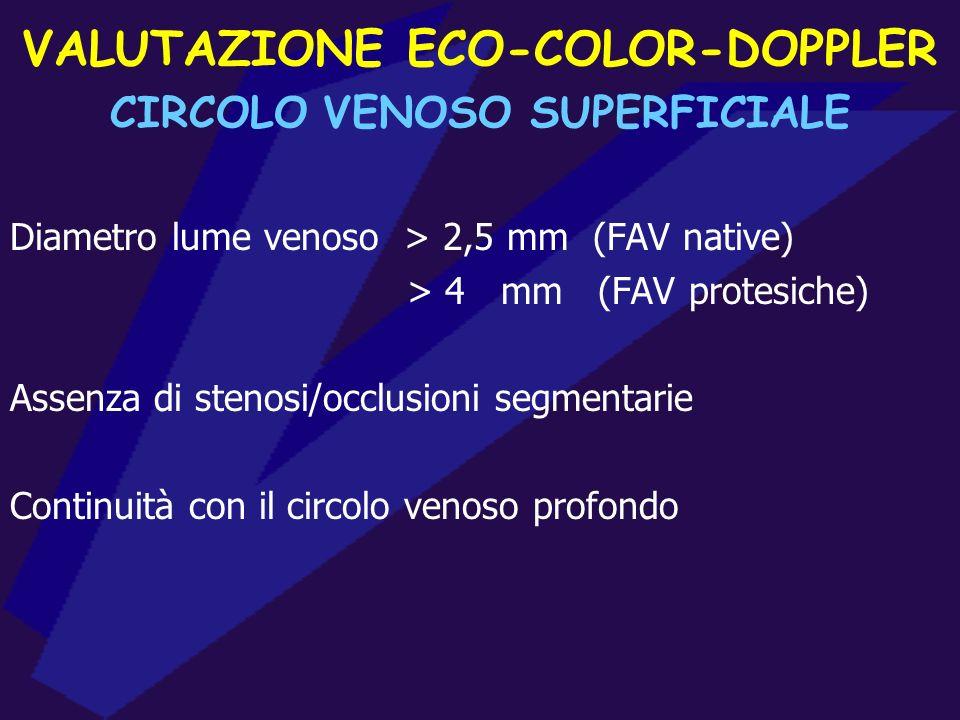 VALUTAZIONE ECO-COLOR-DOPPLER CIRCOLO VENOSO SUPERFICIALE