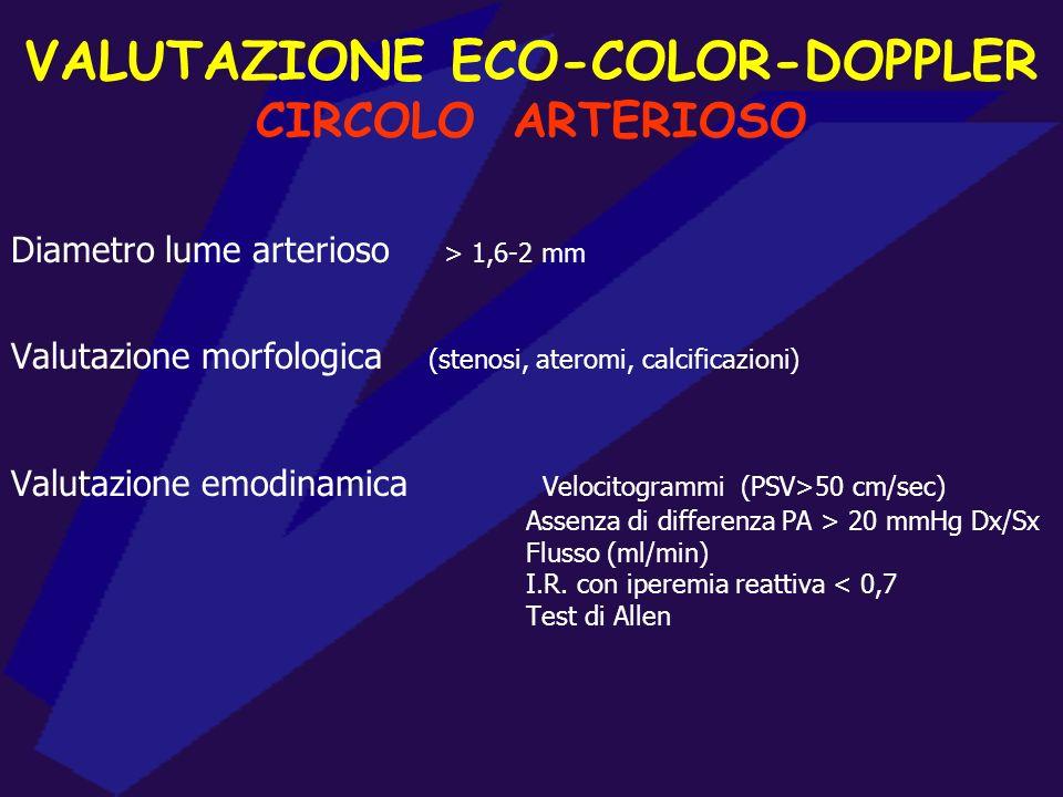 VALUTAZIONE ECO-COLOR-DOPPLER CIRCOLO ARTERIOSO