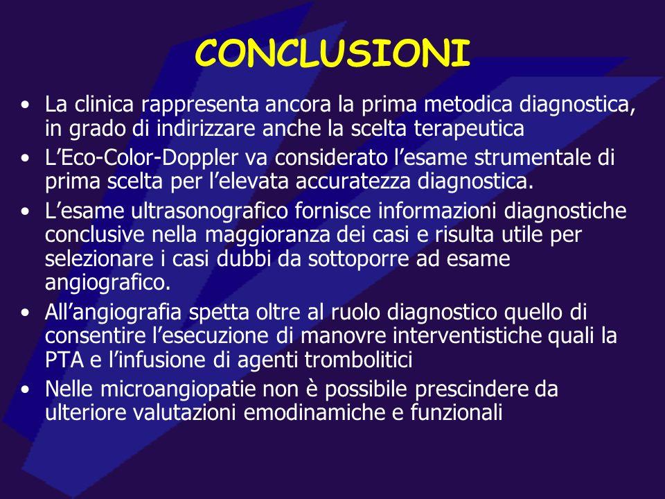 CONCLUSIONI La clinica rappresenta ancora la prima metodica diagnostica, in grado di indirizzare anche la scelta terapeutica.