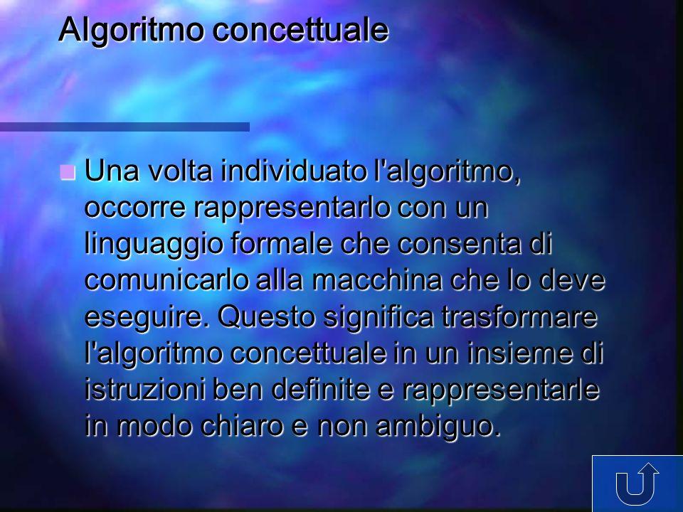 Algoritmo concettuale
