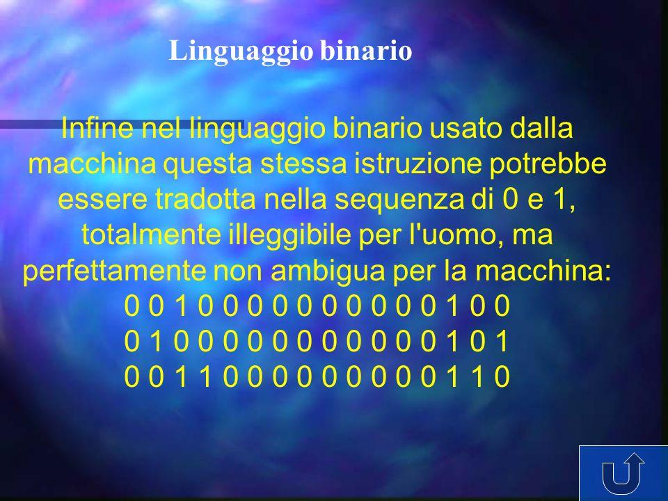 Linguaggio binario