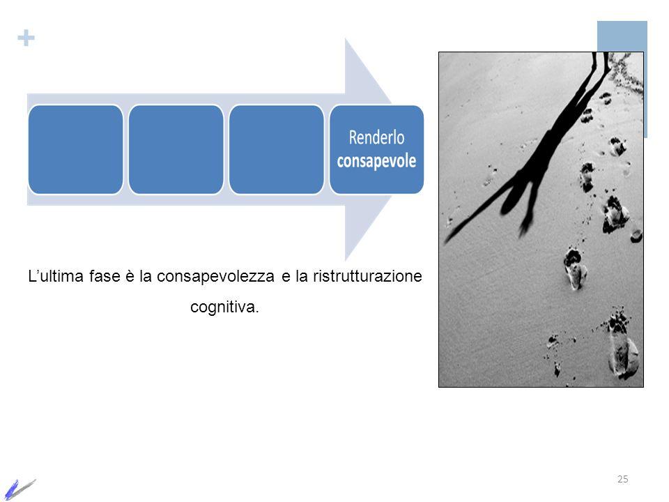 L'ultima fase è la consapevolezza e la ristrutturazione cognitiva.