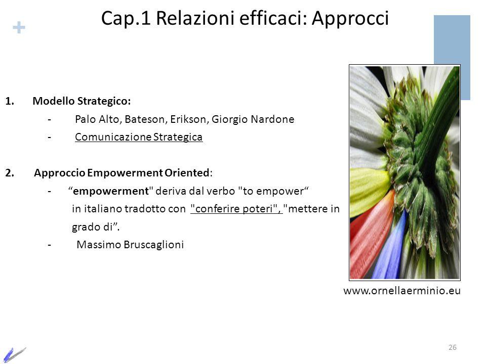 Cap.1 Relazioni efficaci: Approcci