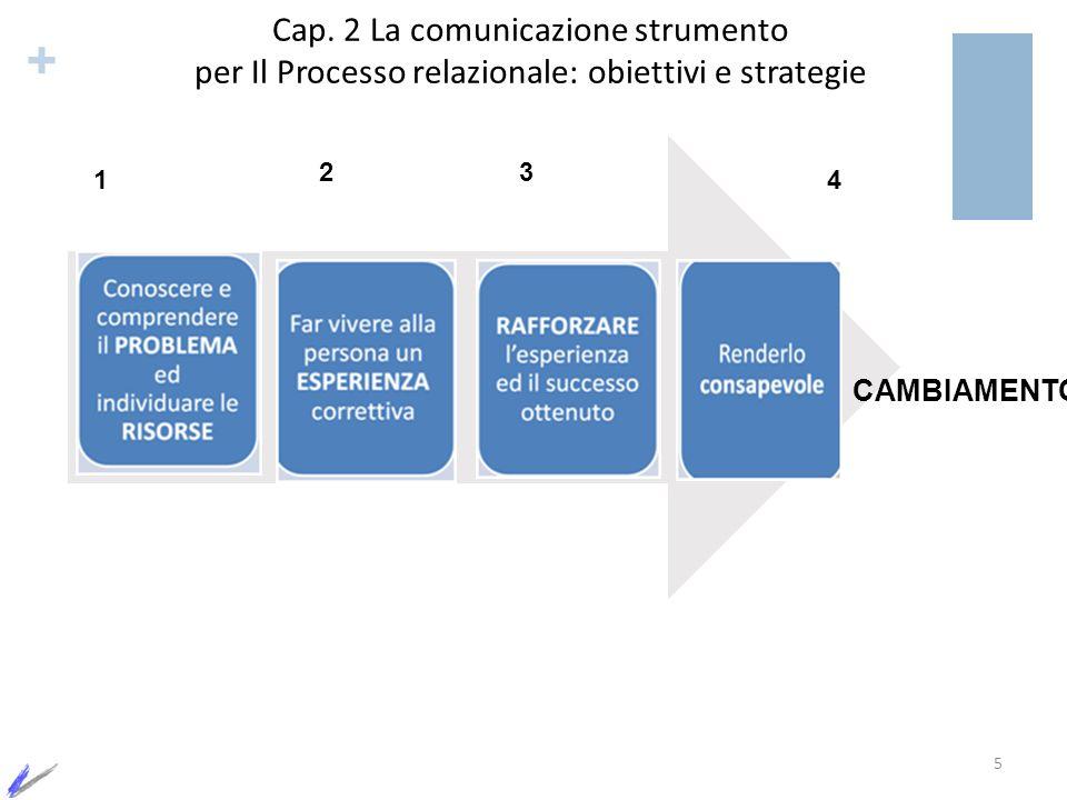Cap. 2 La comunicazione strumento
