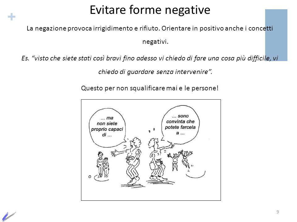 Evitare forme negative