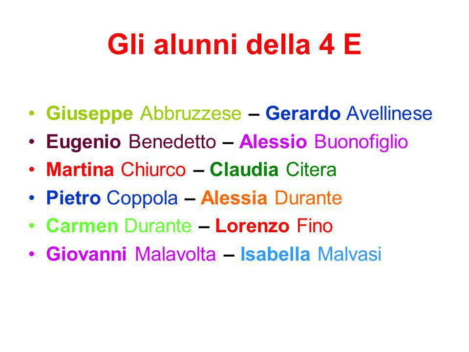 Gli alunni della 4 E Giuseppe Abbruzzese – Gerardo Avellinese