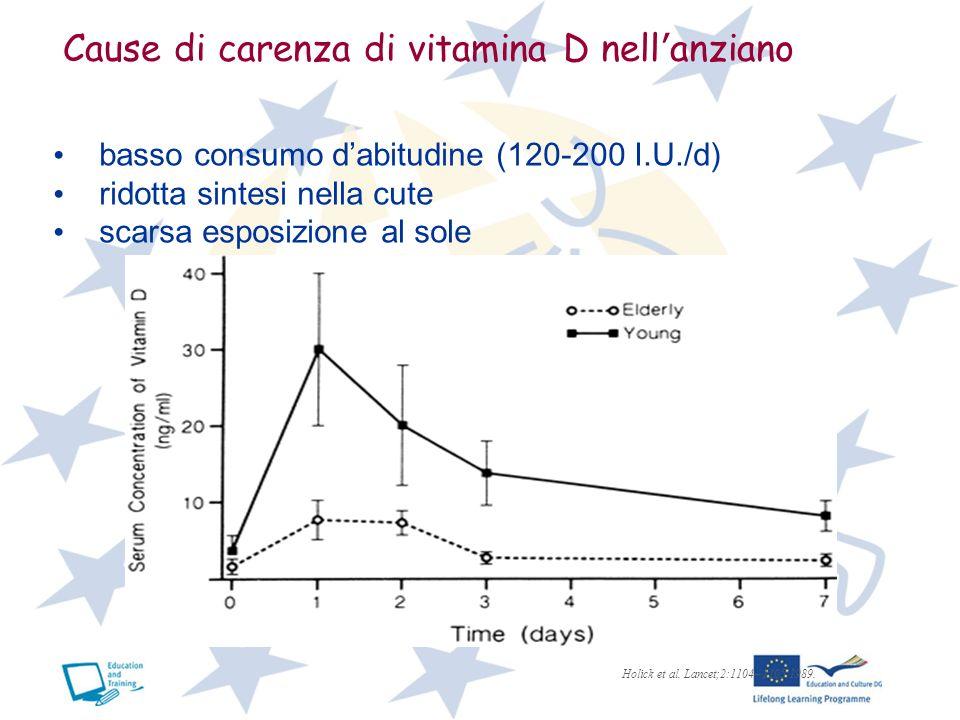 Cause di carenza di vitamina D nell'anziano