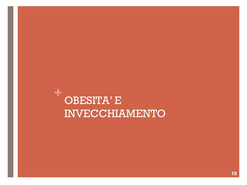 OBESITA' E INVECCHIAMENTO