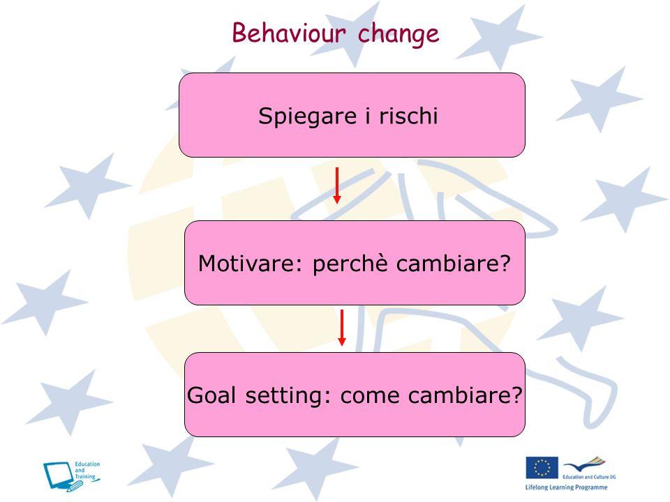 Behaviour change Spiegare i rischi Motivare: perchè cambiare