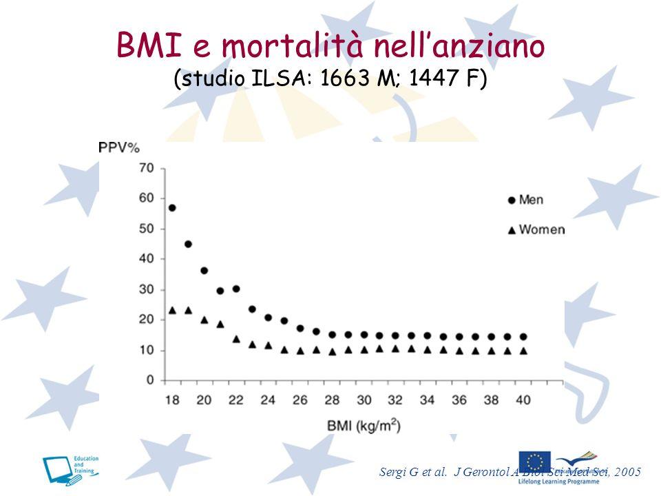 BMI e mortalità nell'anziano