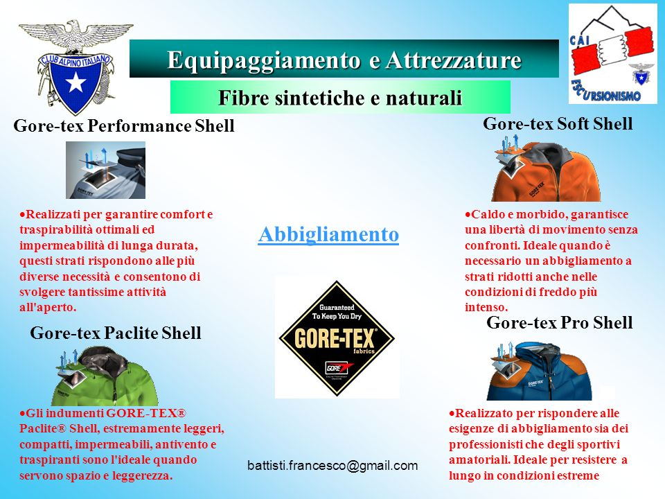 Equipaggiamento e Attrezzature Fibre sintetiche e naturali