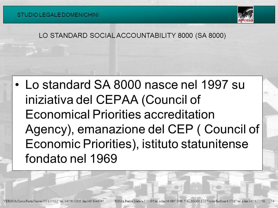 LO STANDARD SOCIAL ACCOUNTABILITY 8000 (SA 8000)