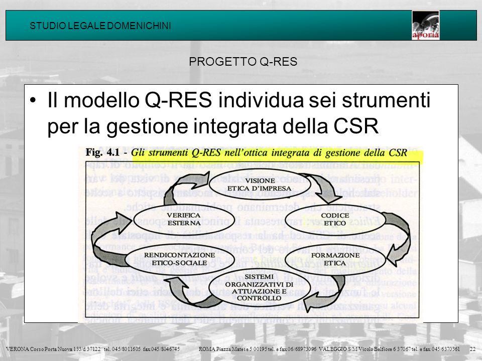 PROGETTO Q-RES Il modello Q-RES individua sei strumenti per la gestione integrata della CSR