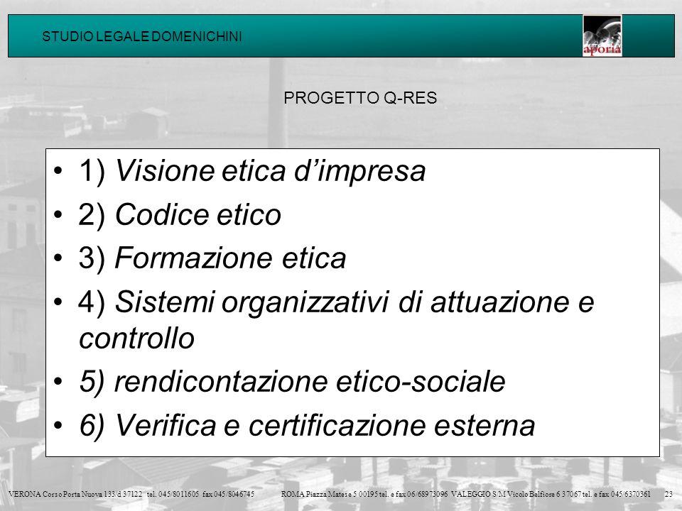 1) Visione etica d'impresa 2) Codice etico 3) Formazione etica