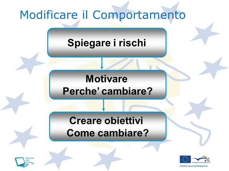 Modificare il Comportamento