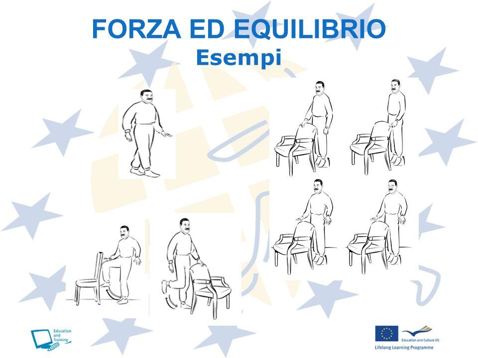 FORZA ED EQUILIBRIO Esempi