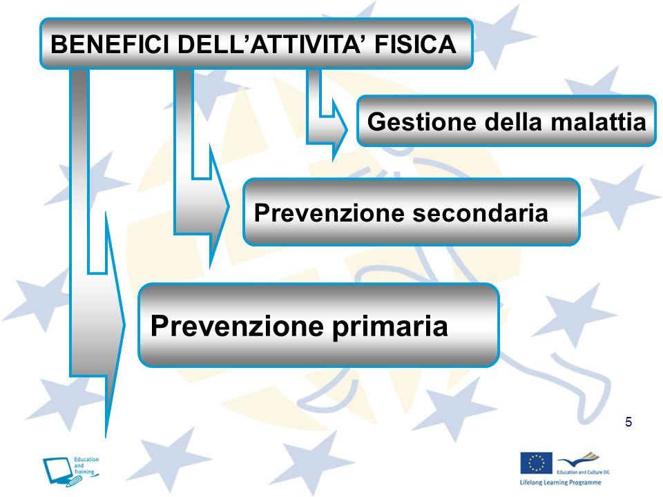 Prevenzione primaria BENEFICI DELL'ATTIVITA' FISICA