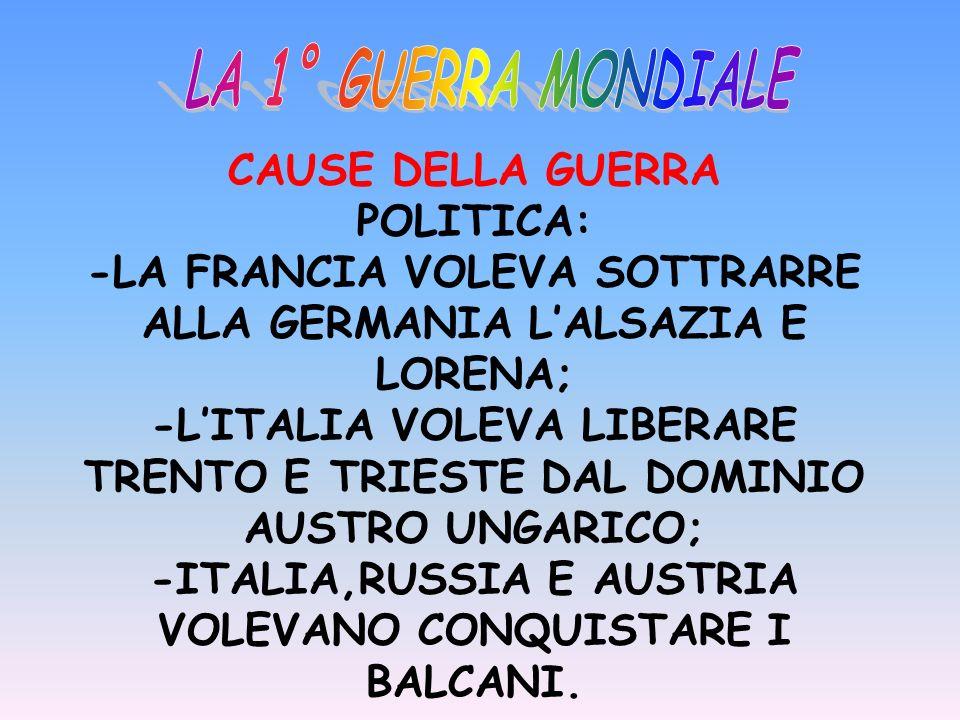 -ITALIA,RUSSIA E AUSTRIA VOLEVANO CONQUISTARE I BALCANI.