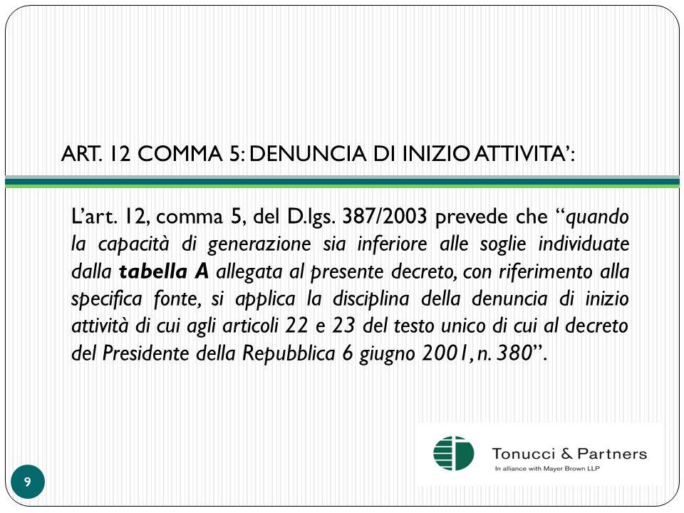 ART. 12 COMMA 5: DENUNCIA DI INIZIO ATTIVITA':