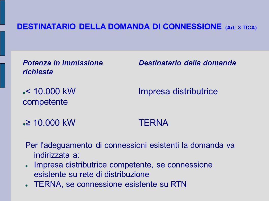 < 10.000 kW Impresa distributrice competente