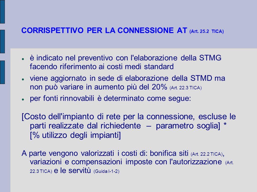 CORRISPETTIVO PER LA CONNESSIONE AT (Art. 25.2 TICA)