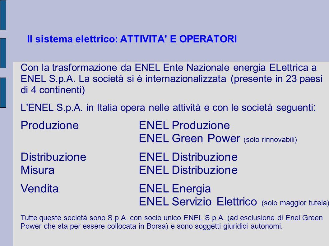 Il sistema elettrico: ATTIVITA E OPERATORI