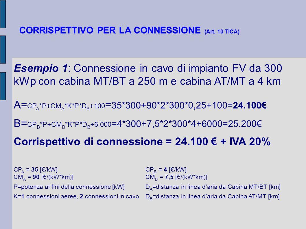 CORRISPETTIVO PER LA CONNESSIONE (Art. 10 TICA)