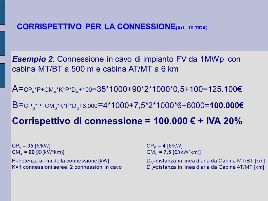 CORRISPETTIVO PER LA CONNESSIONE(Art. 10 TICA)