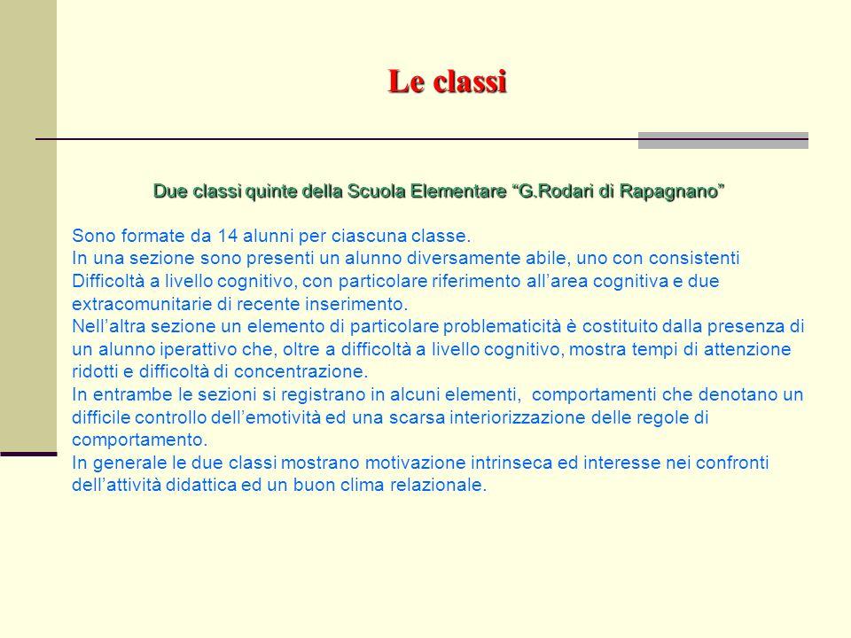 Due classi quinte della Scuola Elementare G.Rodari di Rapagnano