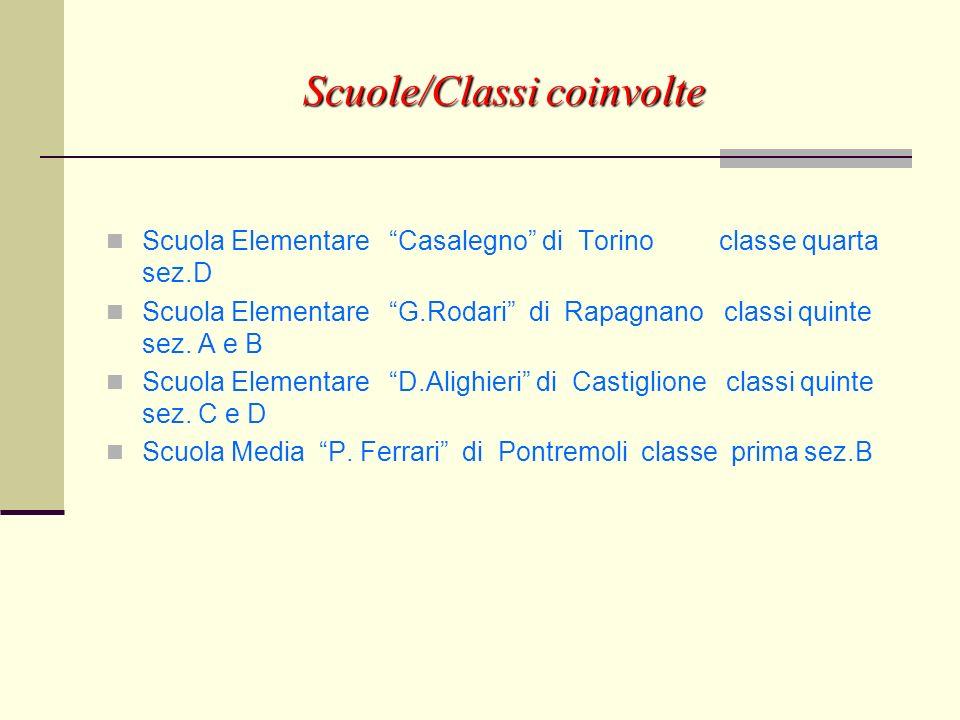 Scuole/Classi coinvolte